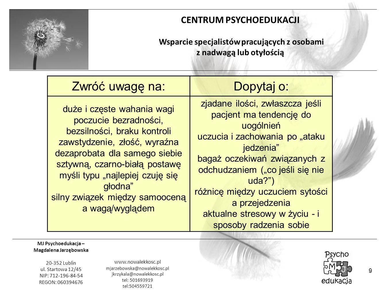 CENTRUM PSYCHOEDUKACJI Wsparcie specjalistów pracujących z osobami z nadwagą lub otyłością MJ Psychoedukacja – Magdalena Jarzębowska 20-352 Lublin ul.