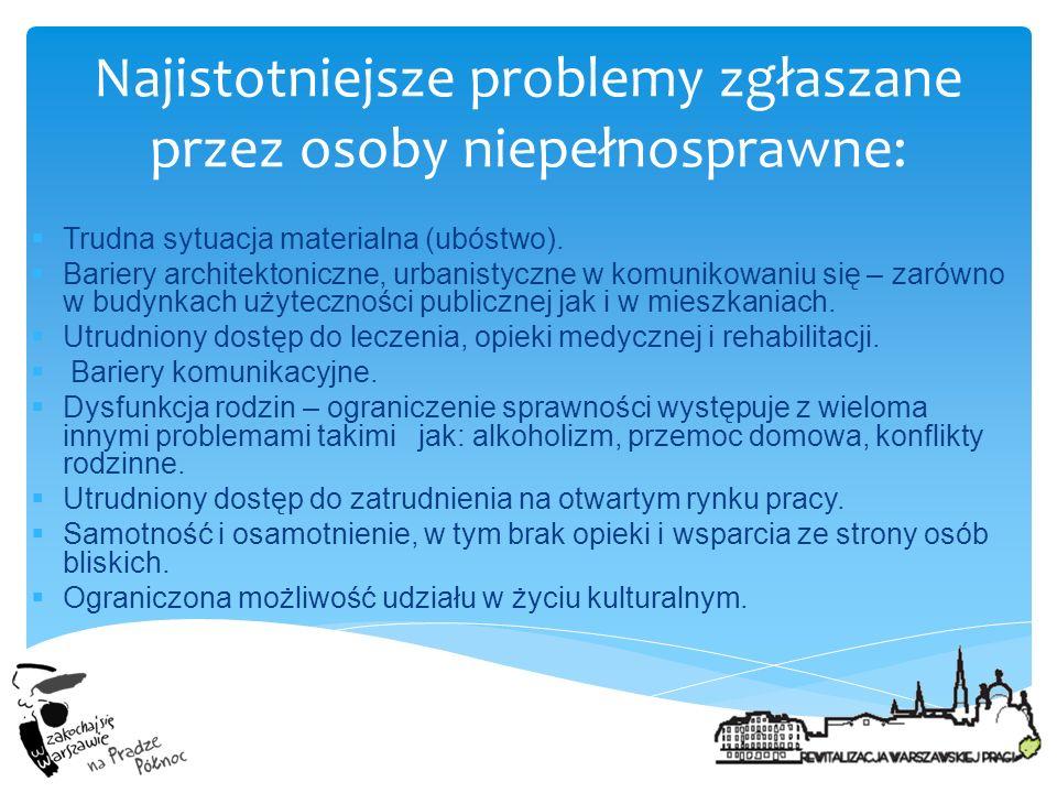 Najistotniejsze problemy zgłaszane przez osoby niepełnosprawne: Trudna sytuacja materialna (ubóstwo). Bariery architektoniczne, urbanistyczne w komuni