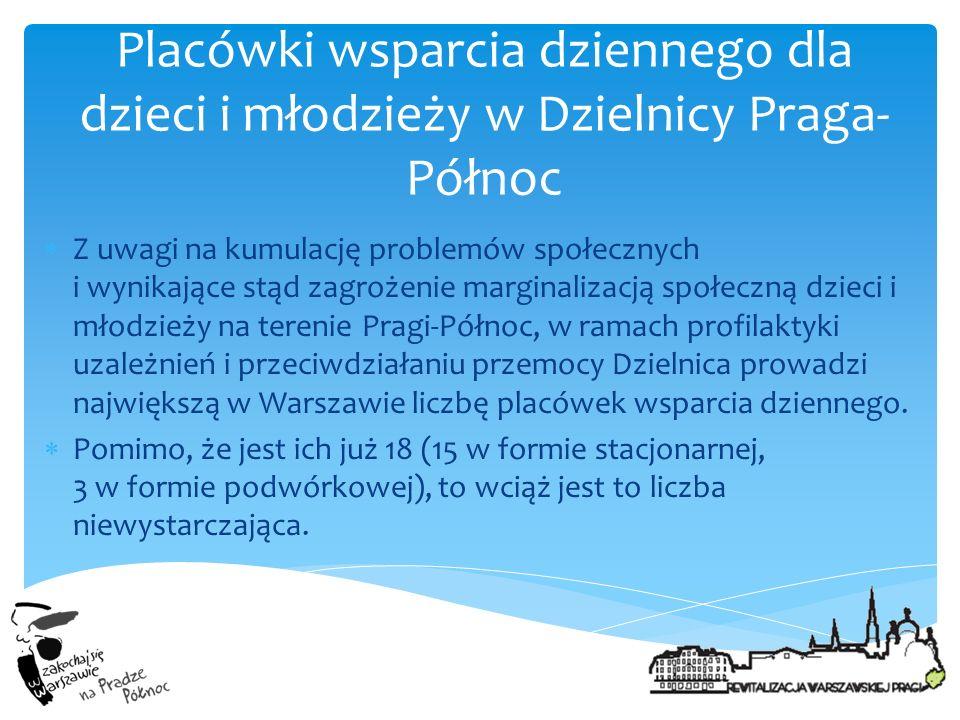Placówki wsparcia dziennego dla dzieci i młodzieży w Dzielnicy Praga- Północ Z uwagi na kumulację problemów społecznych i wynikające stąd zagrożenie m