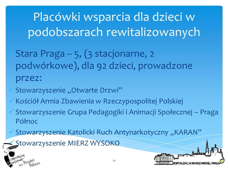 Stara Praga – 5, (3 stacjonarne, 2 podwórkowe), dla 92 dzieci, prowadzone przez: Stowarzyszenie Otwarte Drzwi Kościół Armia Zbawienia w Rzeczypospolit