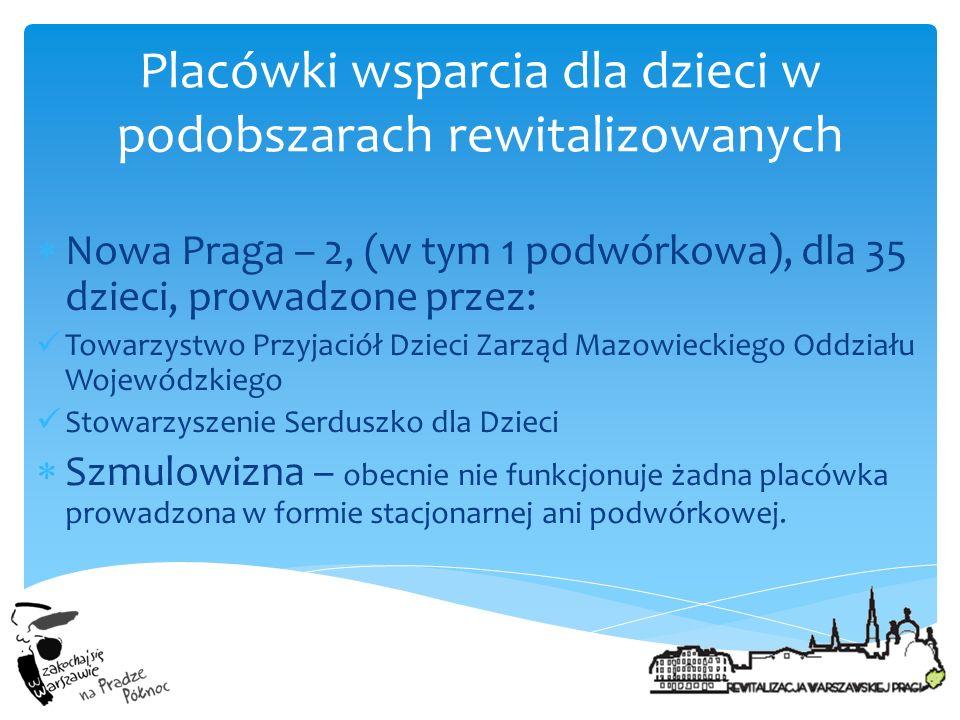 Nowa Praga – 2, (w tym 1 podwórkowa), dla 35 dzieci, prowadzone przez: Towarzystwo Przyjaciół Dzieci Zarząd Mazowieckiego Oddziału Wojewódzkiego Stowa