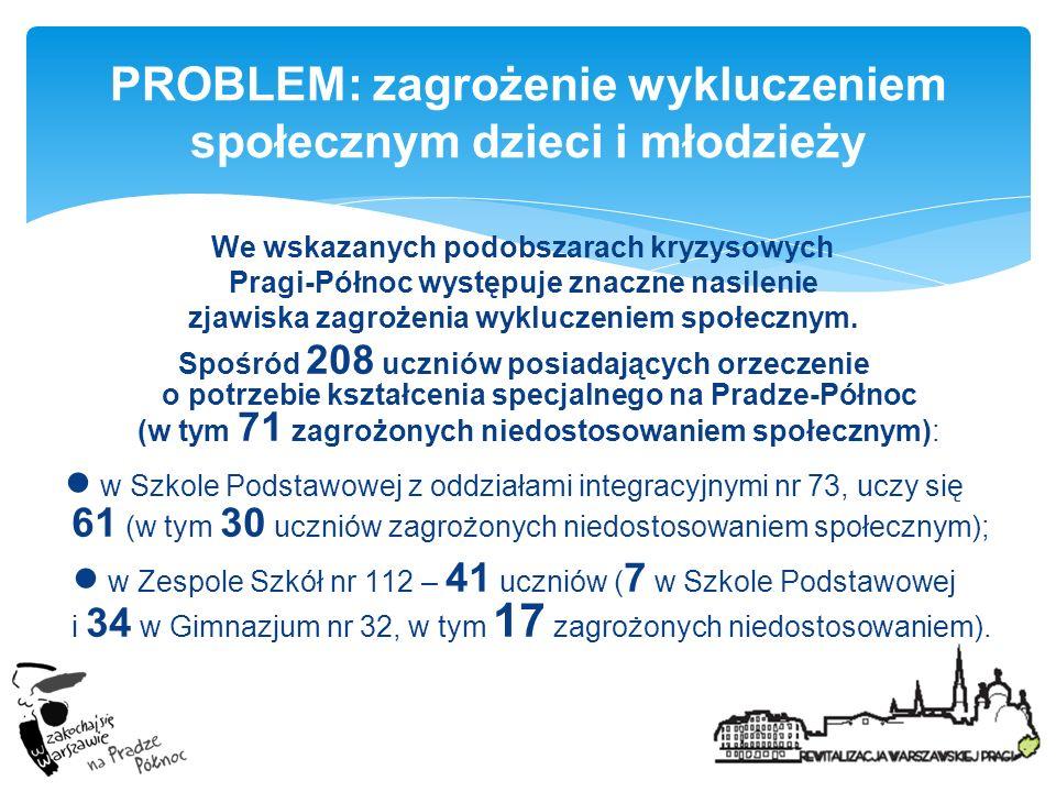 PROBLEM: zagrożenie wykluczeniem społecznym dzieci i młodzieży We wskazanych podobszarach kryzysowych Pragi-Północ występuje znaczne nasilenie zjawisk