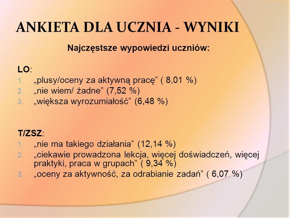 ANKIETA DLA UCZNIA - WYNIKI Najczęstsze wypowiedzi uczniów: LO: 1. plusy/oceny za aktywną pracę ( 8,01 %) 2. nie wiem/ żadne (7,52 %) 3. większa wyroz