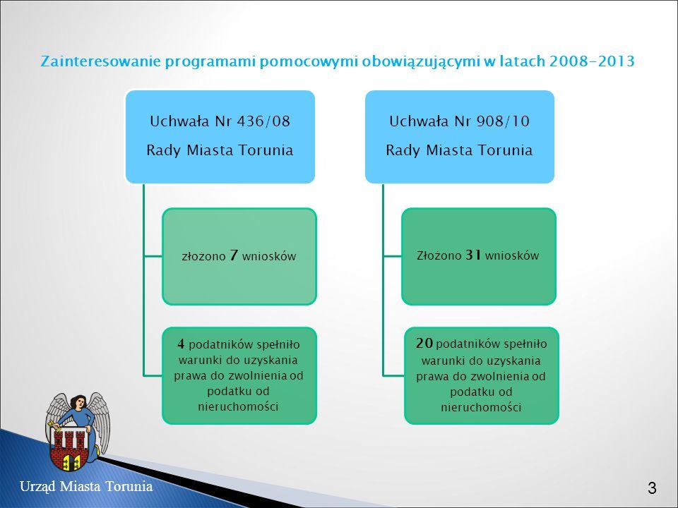 Zainteresowanie programami pomocowymi obowiązującymi w latach 2008-2013 Uchwała Nr 436/08 Rady Miasta Torunia złożono 7 wniosków 4 podatników spełniło