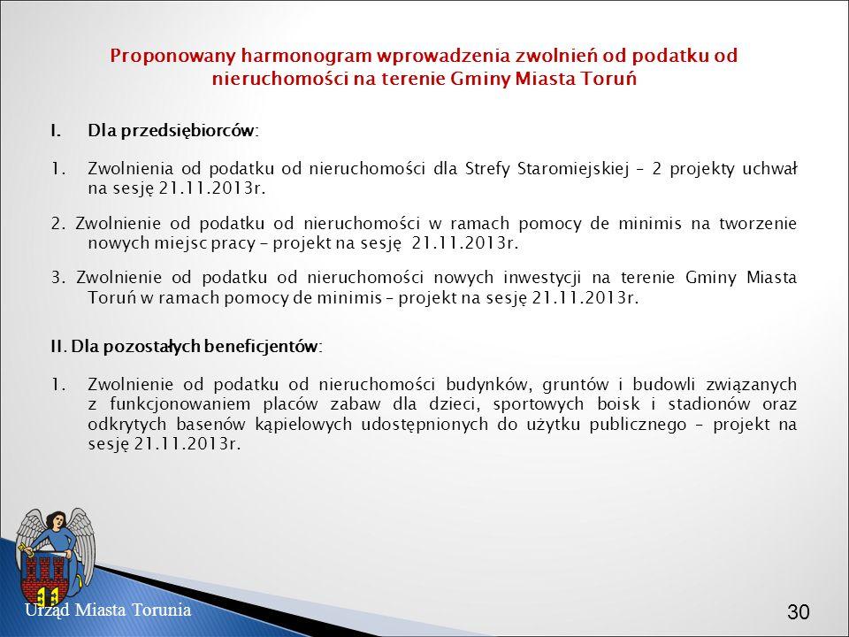 Proponowany harmonogram wprowadzenia zwolnień od podatku od nieruchomości na terenie Gminy Miasta Toruń I.Dla przedsiębiorców: 1.Zwolnienia od podatku