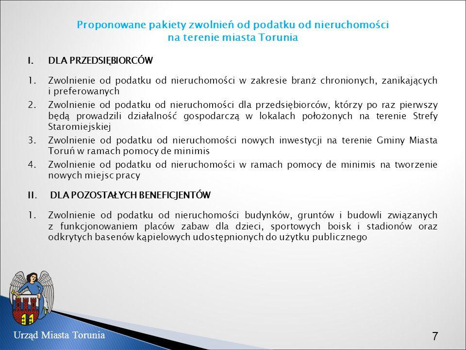 Proponowane pakiety zwolnień od podatku od nieruchomości na terenie miasta Torunia I.DLA PRZEDSIĘBIORCÓW 1.Zwolnienie od podatku od nieruchomości w za