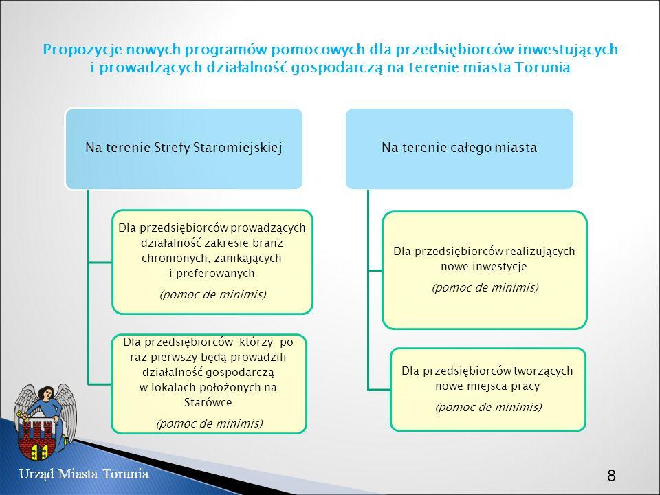 Propozycje nowych programów pomocowych dla przedsiębiorców inwestujących i prowadzących działalność gospodarczą na terenie miasta Torunia Na terenie S