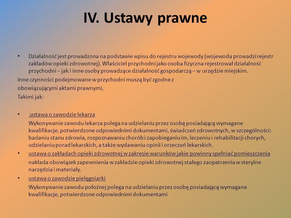 IV. Ustawy prawne Działalność jest prowadzona na podstawie wpisu do rejestru wojewody (wojewoda prowadzi rejestr zakładów opieki zdrowotnej). Właścici