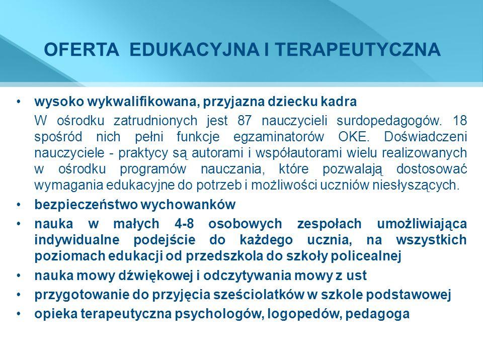 OFERTA EDUKACYJNA I TERAPEUTYCZNA wysoko wykwalifikowana, przyjazna dziecku kadra W ośrodku zatrudnionych jest 87 nauczycieli surdopedagogów.