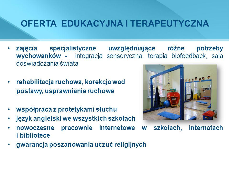OFERTA EDUKACYJNA I TERAPEUTYCZNA zajęcia specjalistyczne uwzględniające różne potrzeby wychowanków - integracja sensoryczna, terapia biofeedback, sala doświadczania świata rehabilitacja ruchowa, korekcja wad postawy, usprawnianie ruchowe współpraca z protetykami słuchu język angielski we wszystkich szkołach nowoczesne pracownie internetowe w szkołach, internatach i bibliotece gwarancja poszanowania uczuć religijnych