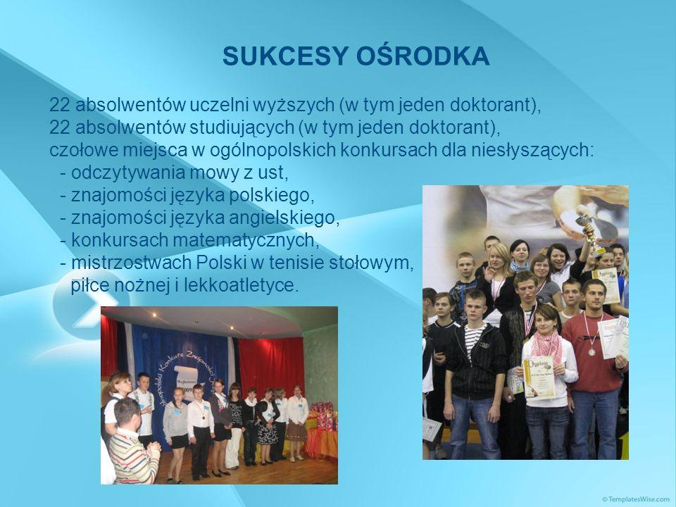 SUKCESY OŚRODKA 22 absolwentów uczelni wyższych (w tym jeden doktorant), 22 absolwentów studiujących (w tym jeden doktorant), czołowe miejsca w ogólnopolskich konkursach dla niesłyszących: - odczytywania mowy z ust, - znajomości języka polskiego, - znajomości języka angielskiego, - konkursach matematycznych, - mistrzostwach Polski w tenisie stołowym, piłce nożnej i lekkoatletyce.