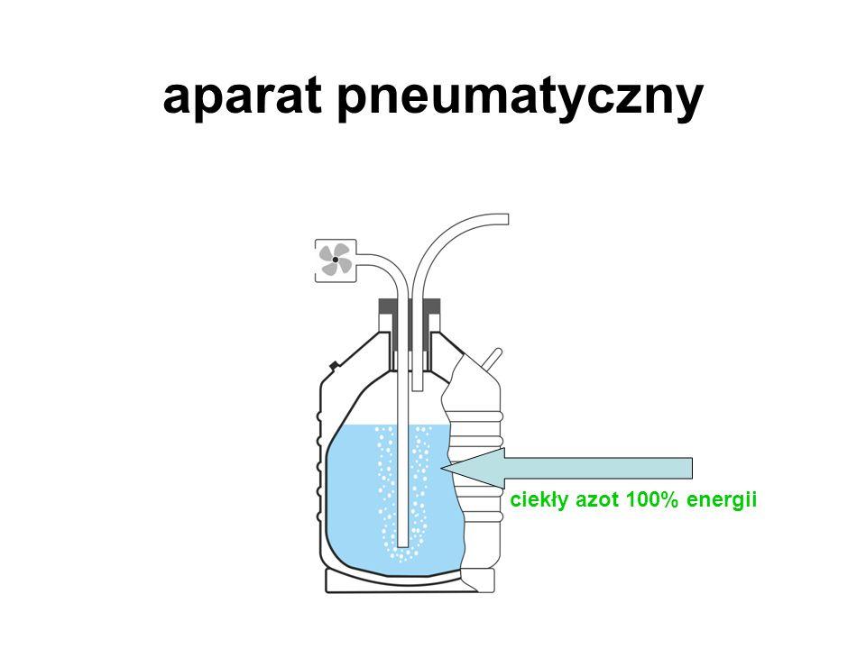 ciekły azot 100% energii