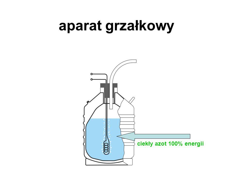 Tylko dla orłów grzanie ciekłego azotu grzałką W tym przypadku ilość dostarczonego gazu wynosi:
