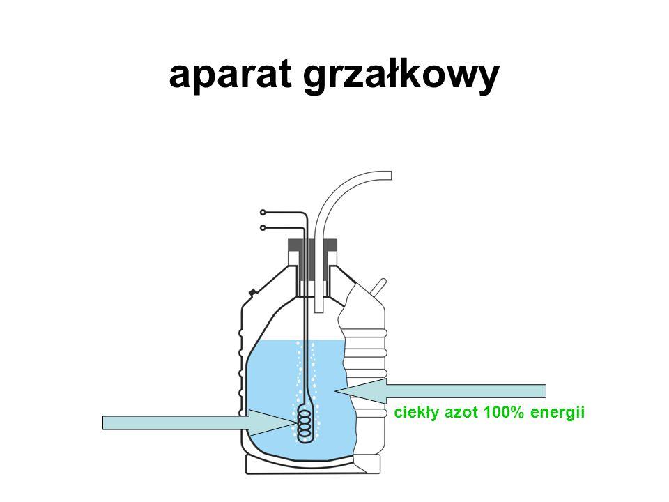 Tylko dla orłów grzanie ciekłego azotu grzałką Zakładając masę gazu w zbiorniku równą 27,2 kg otrzymujemy czas pracy: