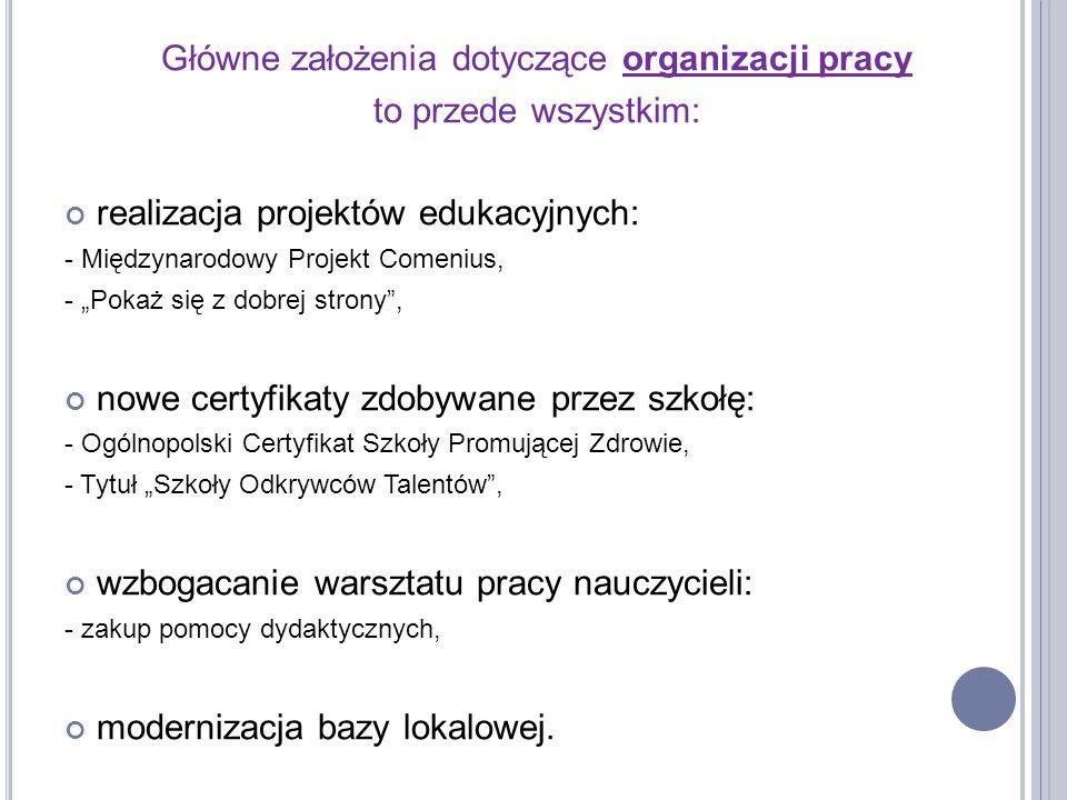 Główne założenia dotyczące organizacji pracy to przede wszystkim: realizacja projektów edukacyjnych: - Międzynarodowy Projekt Comenius, - Pokaż się z