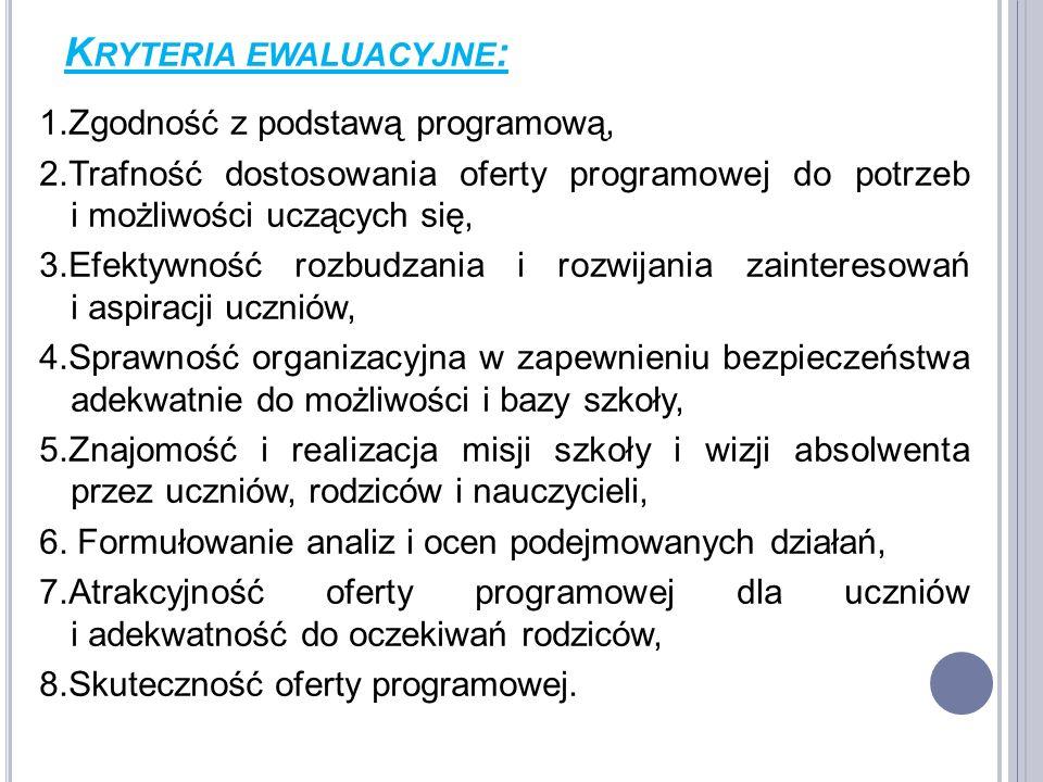 K RYTERIA EWALUACYJNE : 1.Zgodność z podstawą programową, 2.Trafność dostosowania oferty programowej do potrzeb i możliwości uczących się, 3.Efektywno