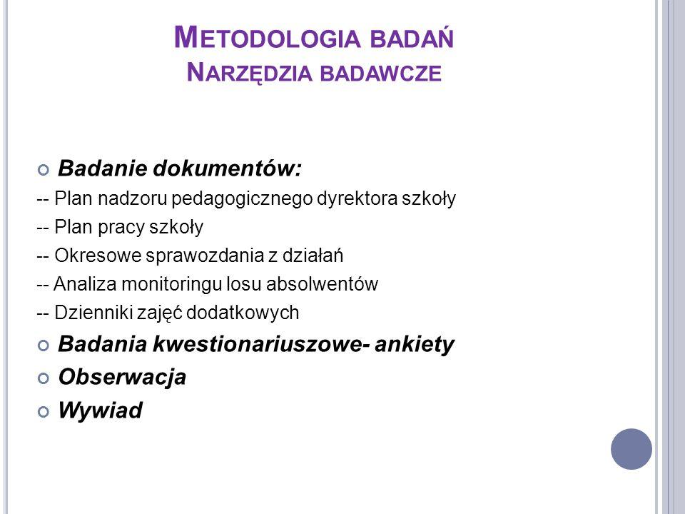 M ETODOLOGIA BADAŃ N ARZĘDZIA BADAWCZE Badanie dokumentów: -- Plan nadzoru pedagogicznego dyrektora szkoły -- Plan pracy szkoły -- Okresowe sprawozdan
