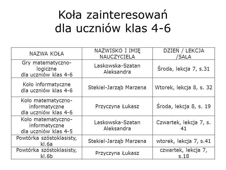 Koła zainteresowań dla uczniów klas 4-6 NAZWA KOŁA NAZWISKO I IMIĘ NAUCZYCIELA DZIEŃ / LEKCJA /SALA Gry matematyczno- logiczne dla uczniów klas 4-6 La