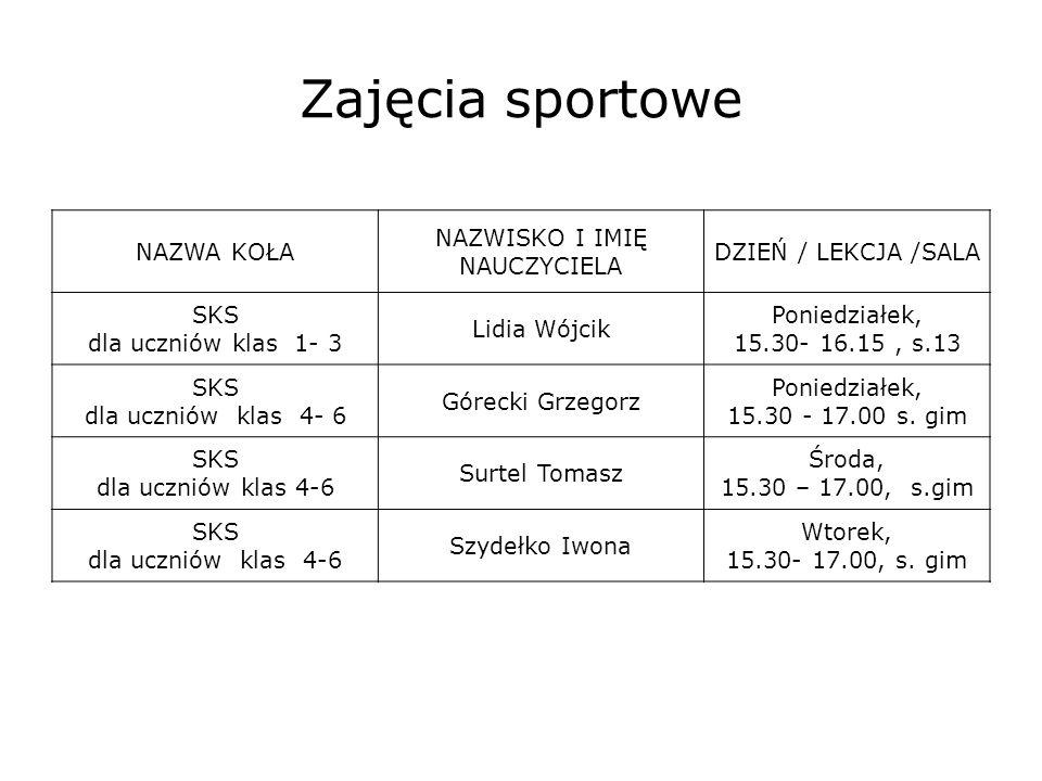 Zajęcia sportowe NAZWA KOŁA NAZWISKO I IMIĘ NAUCZYCIELA DZIEŃ / LEKCJA /SALA SKS dla uczniów klas 1- 3 Lidia Wójcik Poniedziałek, 15.30- 16.15, s.13 S