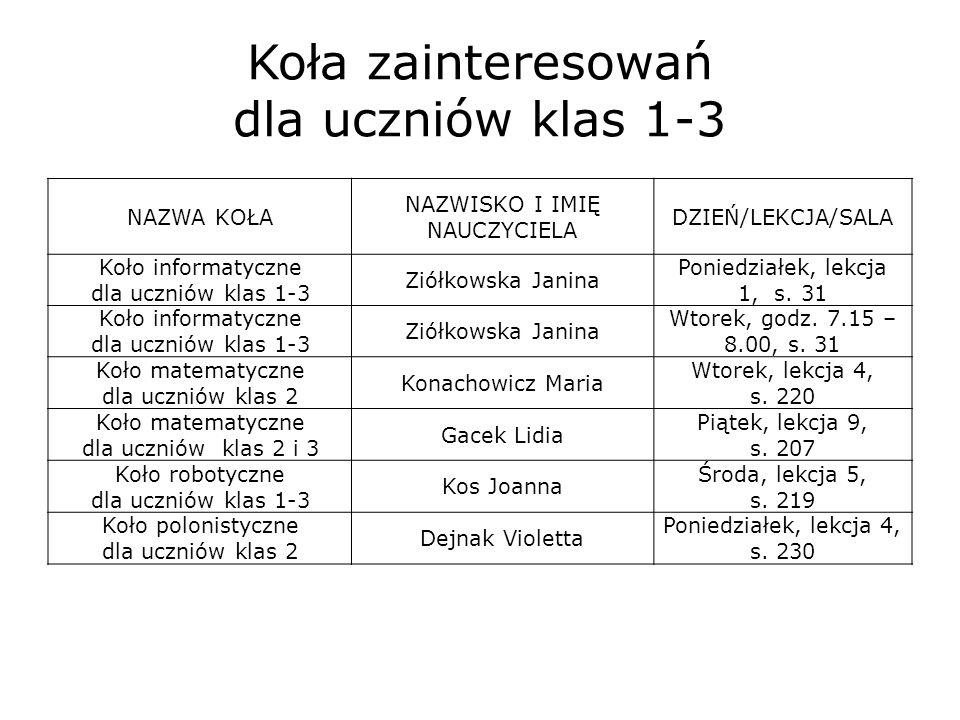 Koła zainteresowań dla uczniów klas 1-3 NAZWA KOŁA NAZWISKO I IMIĘ NAUCZYCIELA DZIEŃ/LEKCJA/SALA Koło informatyczne dla uczniów klas 1-3 Ziółkowska Ja
