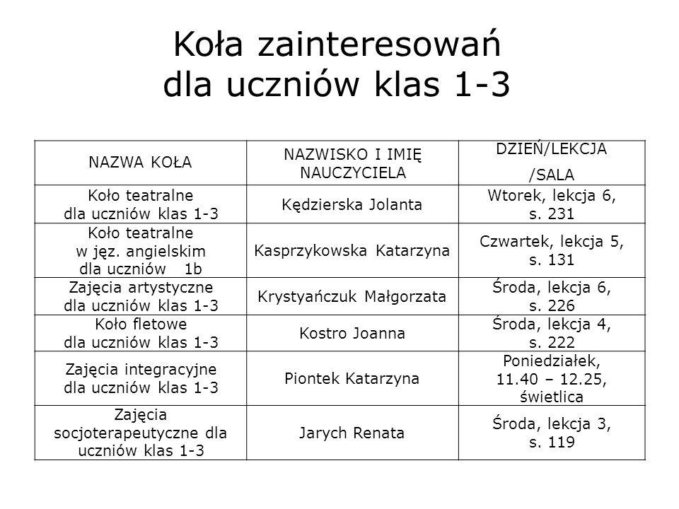 Koła zainteresowań dla uczniów klas 1-3 NAZWA KOŁA NAZWISKO I IMIĘ NAUCZYCIELA DZIEŃ/LEKCJA /SALA Koło teatralne dla uczniów klas 1-3 Kędzierska Jolan