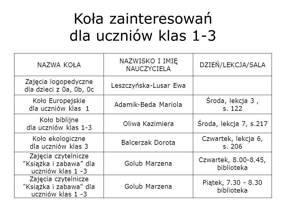 Koła zainteresowań dla uczniów klas 1-3 NAZWA KOŁA NAZWISKO I IMIĘ NAUCZYCIELA DZIEŃ/LEKCJA/SALA Zajęcia logopedyczne dla dzieci z 0a, 0b, 0c Leszczyń