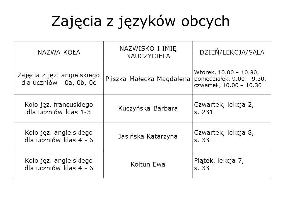 Zajęcia z języków obcych NAZWA KOŁA NAZWISKO I IMIĘ NAUCZYCIELA DZIEŃ/LEKCJA/SALA Zajęcia z jęz. angielskiego dla uczniów 0a, 0b, 0c Pliszka-Małecka M