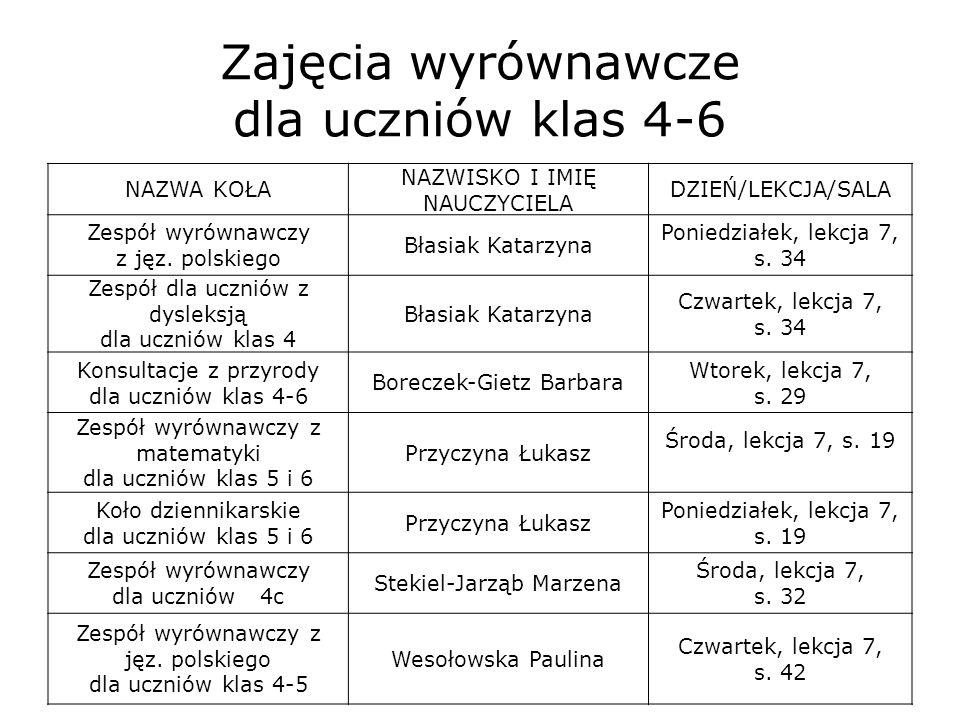 Zajęcia wyrównawcze dla uczniów klas 4-6 NAZWA KOŁA NAZWISKO I IMIĘ NAUCZYCIELA DZIEŃ/LEKCJA/SALA Zespół wyrównawczy z jęz. polskiego Błasiak Katarzyn