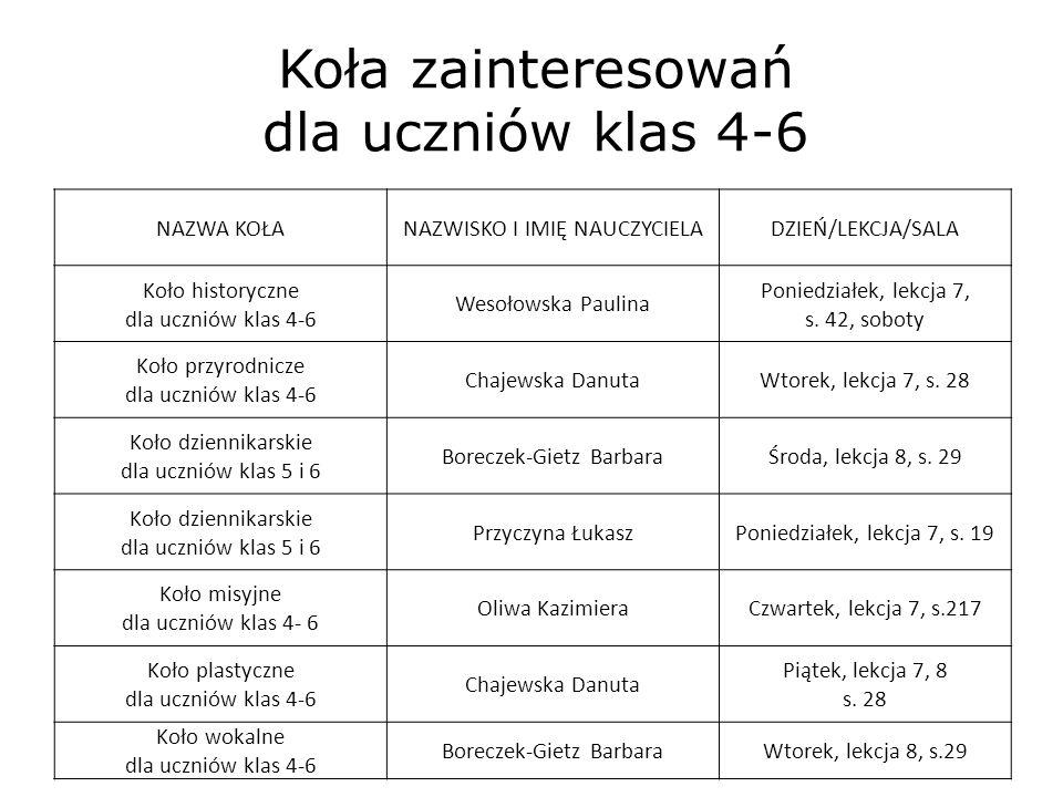 Koła zainteresowań dla uczniów klas 4-6 NAZWA KOŁANAZWISKO I IMIĘ NAUCZYCIELADZIEŃ/LEKCJA/SALA Koło historyczne dla uczniów klas 4-6 Wesołowska Paulin
