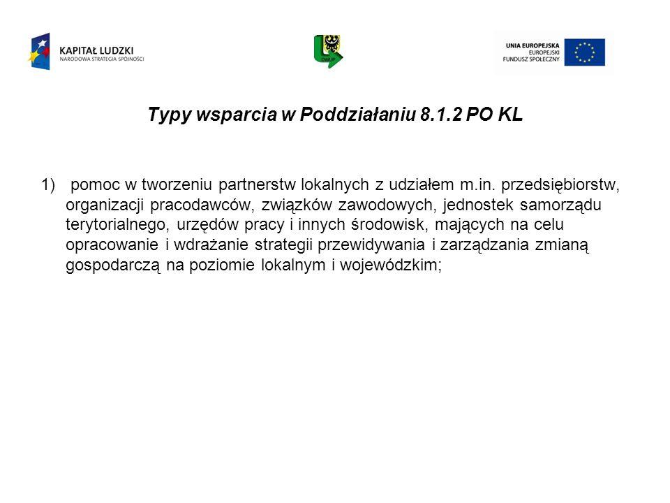 Typy wsparcia w Poddziałaniu 8.1.2 PO KL 1) pomoc w tworzeniu partnerstw lokalnych z udziałem m.in. przedsiębiorstw, organizacji pracodawców, związków
