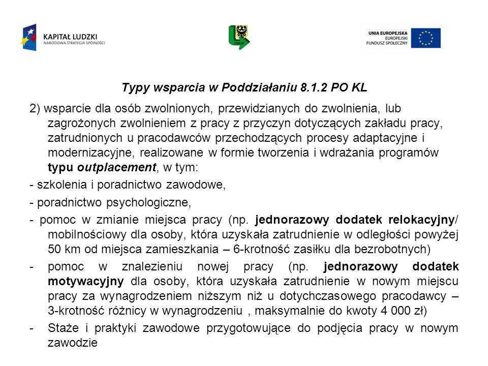Typy wsparcia w Poddziałaniu 8.1.2 PO KL 2) wsparcie dla osób zwolnionych, przewidzianych do zwolnienia, lub zagrożonych zwolnieniem z pracy z przyczy