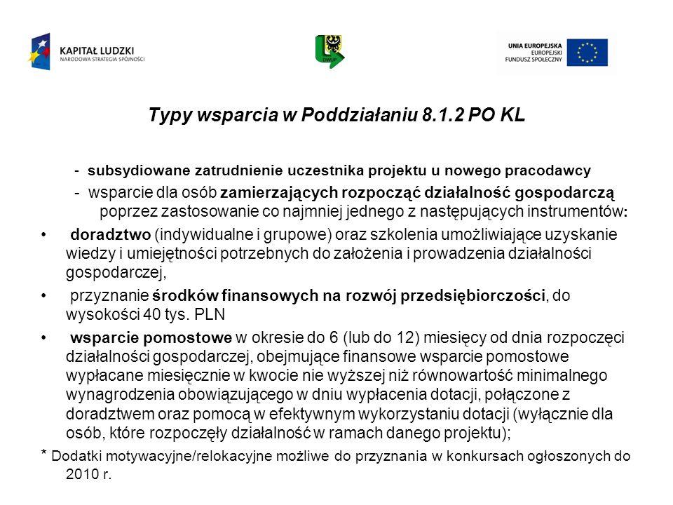Typy wsparcia w Poddziałaniu 8.1.2 PO KL - subsydiowane zatrudnienie uczestnika projektu u nowego pracodawcy - wsparcie dla osób zamierzających rozpoc