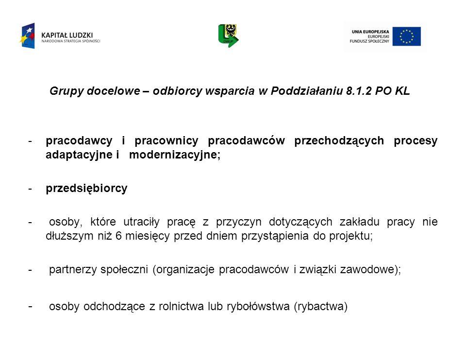 Grupy docelowe – odbiorcy wsparcia w Poddziałaniu 8.1.2 PO KL -pracodawcy i pracownicy pracodawców przechodzących procesy adaptacyjne i modernizacyjne