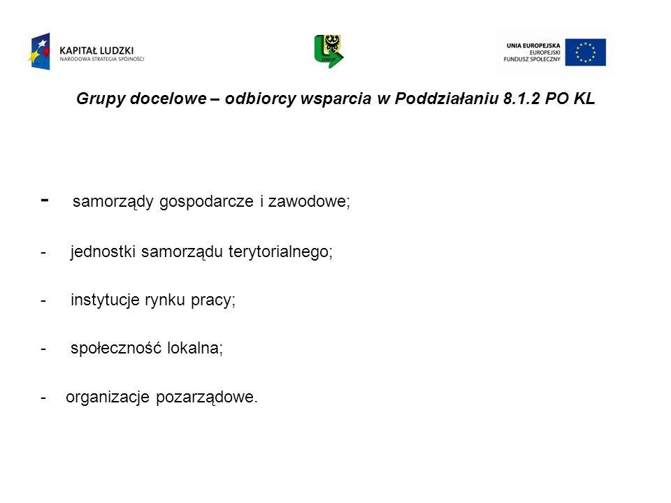 Grupy docelowe – odbiorcy wsparcia w Poddziałaniu 8.1.2 PO KL - samorządy gospodarcze i zawodowe; - jednostki samorządu terytorialnego; - instytucje r