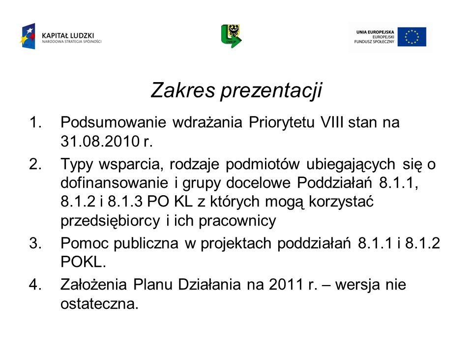 Zakres prezentacji 1.Podsumowanie wdrażania Priorytetu VIII stan na 31.08.2010 r. 2.Typy wsparcia, rodzaje podmiotów ubiegających się o dofinansowanie