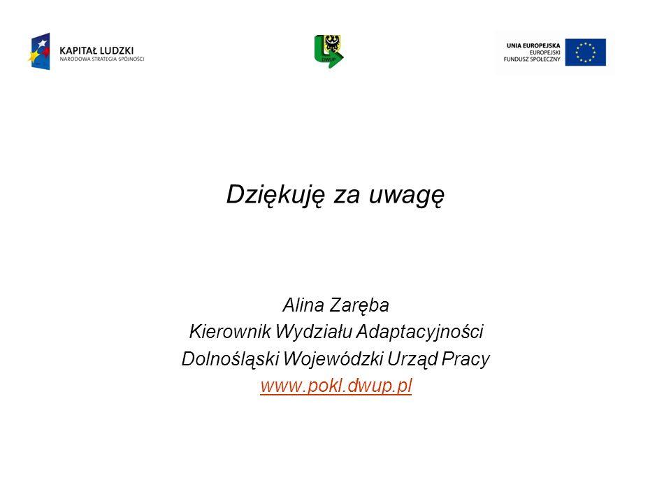 Dziękuję za uwagę Alina Zaręba Kierownik Wydziału Adaptacyjności Dolnośląski Wojewódzki Urząd Pracy www.pokl.dwup.pl