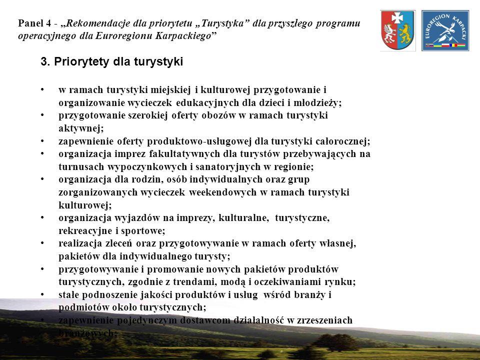 Panel 4 - Rekomendacje dla priorytetu Turystyka dla przyszłego programu operacyjnego dla Euroregionu Karpackiego 3. Priorytety dla turystyki w ramach