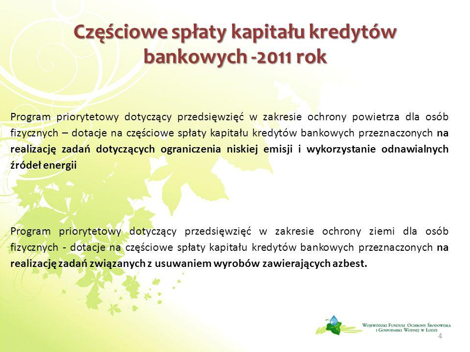 Częściowe spłaty kapitału kredytów bankowych -2011 rok 4 Program priorytetowy dotyczący przedsięwzięć w zakresie ochrony powietrza dla osób fizycznych – dotacje na częściowe spłaty kapitału kredytów bankowych przeznaczonych na realizację zadań dotyczących ograniczenia niskiej emisji i wykorzystanie odnawialnych źródeł energii Program priorytetowy dotyczący przedsięwzięć w zakresie ochrony ziemi dla osób fizycznych - dotacje na częściowe spłaty kapitału kredytów bankowych przeznaczonych na realizację zadań związanych z usuwaniem wyrobów zawierających azbest.