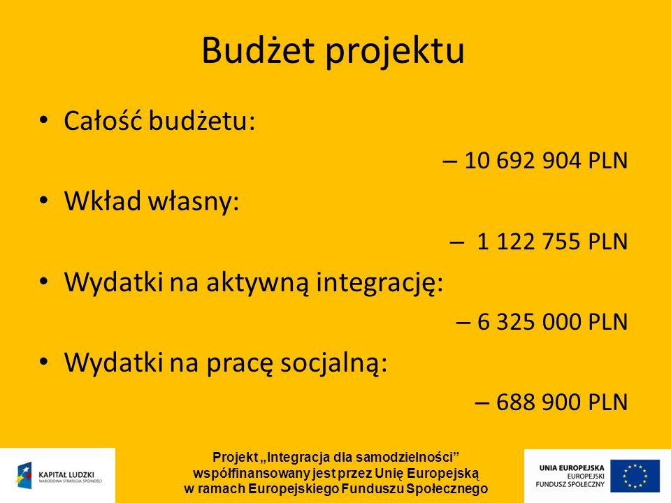 Projekt Integracja dla samodzielności współfinansowany jest przez Unię Europejską w ramach Europejskiego Funduszu Społecznego Budżet projektu Całość budżetu: – 10 692 904 PLN Wkład własny: – 1 122 755 PLN Wydatki na aktywną integrację: – 6 325 000 PLN Wydatki na pracę socjalną: – 688 900 PLN