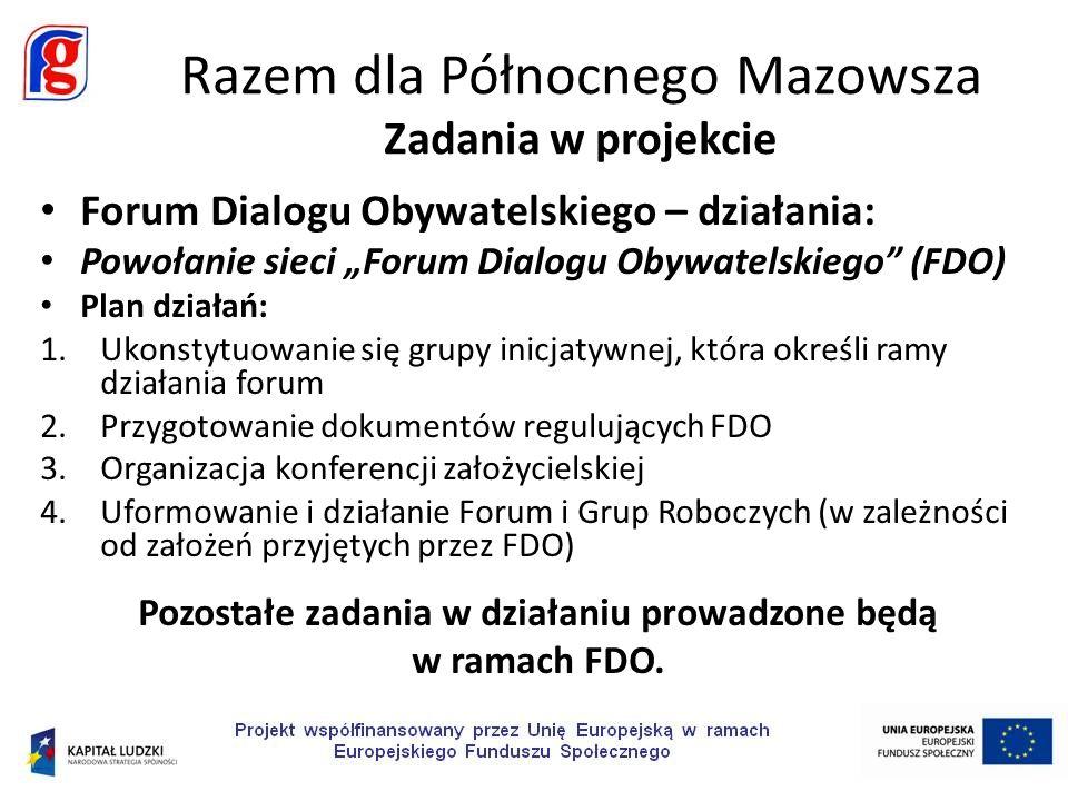 Forum Dialogu Obywatelskiego – działania: Powołanie sieci Forum Dialogu Obywatelskiego (FDO) Plan działań: 1.Ukonstytuowanie się grupy inicjatywnej, która określi ramy działania forum 2.Przygotowanie dokumentów regulujących FDO 3.Organizacja konferencji założycielskiej 4.Uformowanie i działanie Forum i Grup Roboczych (w zależności od założeń przyjętych przez FDO) Pozostałe zadania w działaniu prowadzone będą w ramach FDO.