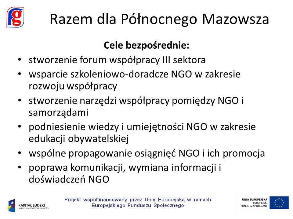 Cele bezpośrednie: stworzenie forum współpracy III sektora wsparcie szkoleniowo-doradcze NGO w zakresie rozwoju współpracy stworzenie narzędzi współpracy pomiędzy NGO i samorządami podniesienie wiedzy i umiejętności NGO w zakresie edukacji obywatelskiej wspólne propagowanie osiągnięć NGO i ich promocja poprawa komunikacji, wymiana informacji i doświadczeń NGO Razem dla Północnego Mazowsza