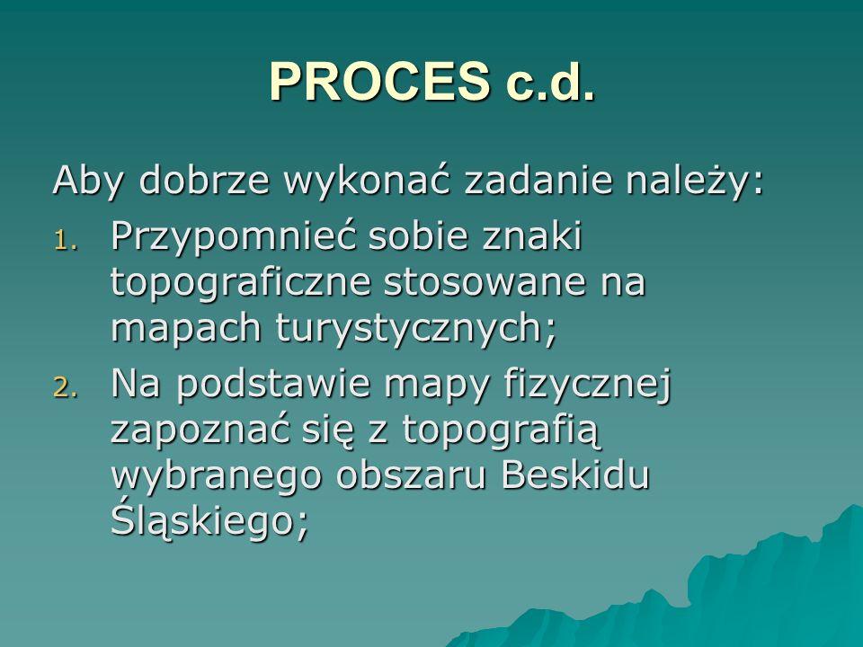 PROCES c.d. Aby dobrze wykonać zadanie należy: 1. Przypomnieć sobie znaki topograficzne stosowane na mapach turystycznych; 2. Na podstawie mapy fizycz