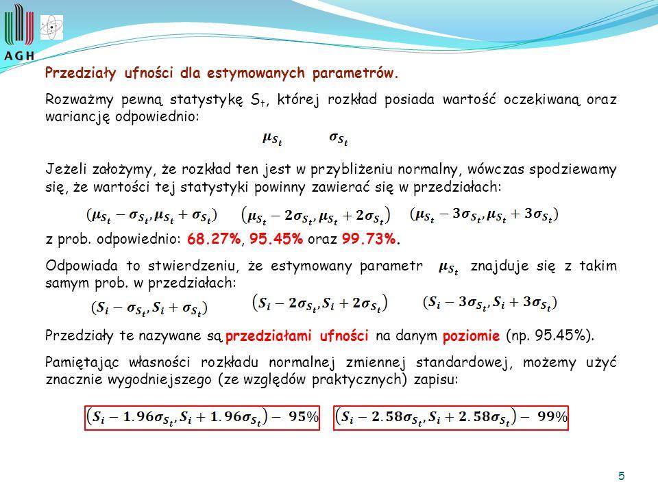 6 Przedziały ufności dla estymowanych parametrów.