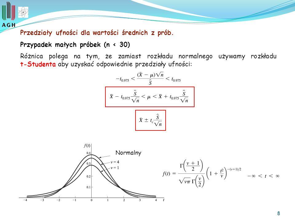 9 Przykład (niezniszczalny przykład rozkładu wysokości…) Chcemy poznać rozkład wysokości studentów uniwersytetu University, pobieramy w tym celu próbę losową o liczności n = 100.