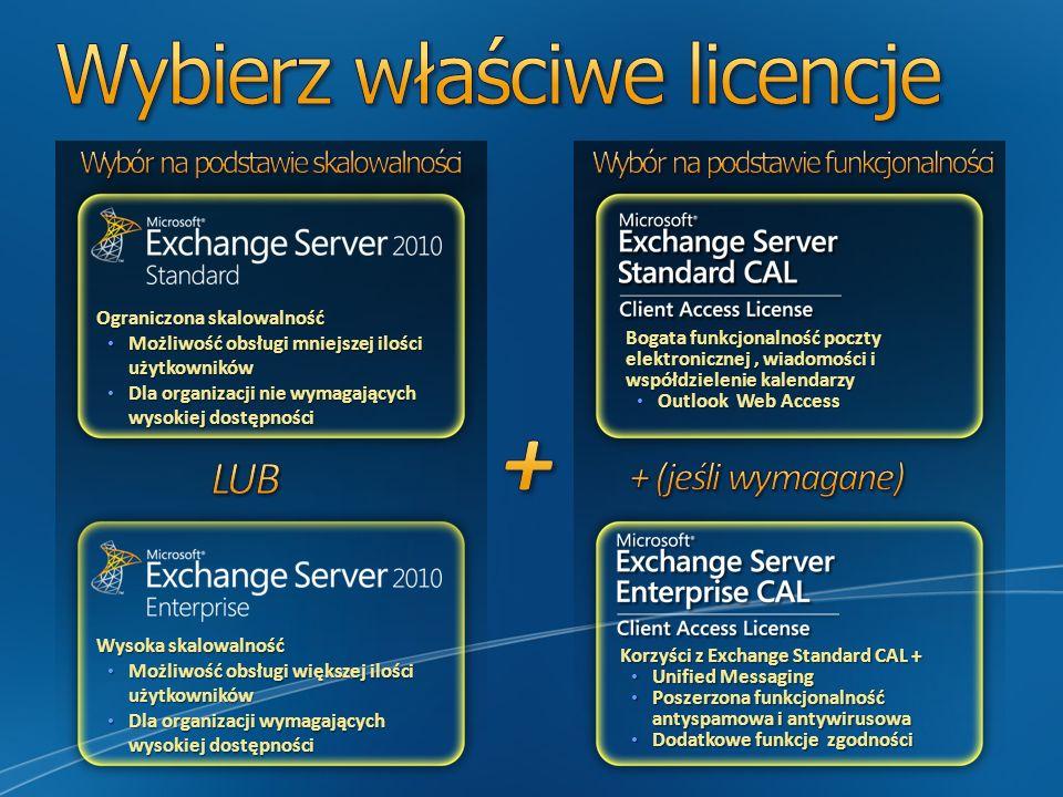 Korzyści z Exchange Standard CAL + Unified Messaging Unified Messaging Poszerzona funkcjonalność antyspamowa i antywirusowa Poszerzona funkcjonalność