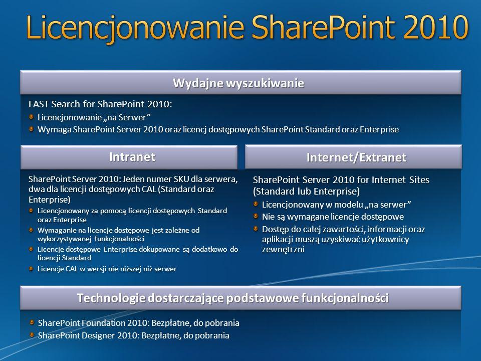 SharePoint Server 2010: Jeden numer SKU dla serwera, dwa dla licencji dostępowych CAL (Standard oraz Enterprise) Licencjonowany za pomocą licencji dos