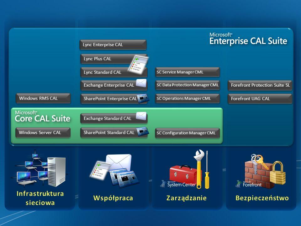 Windows Server CAL SharePoint Standard CAL Exchange Standard CAL SC Configuration Manager CML SharePoint Enterprise CAL Exchange Enterprise CAL Lync S