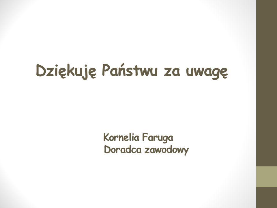 Dziękuję Państwu za uwagę Kornelia Faruga Doradca zawodowy