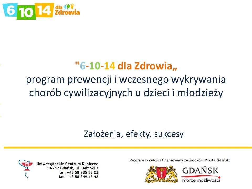 Edukacja rodziców w 2012 r.