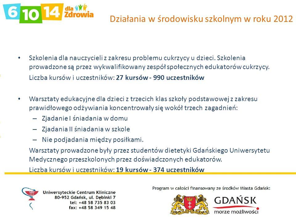 Działania w środowisku szkolnym w roku 2012 Szkolenia dla nauczycieli z zakresu problemu cukrzycy u dzieci. Szkolenia prowadzone są przez wykwalifikow